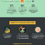 how_culture_and_collaboration_can_increase_employee_engagement_infographic